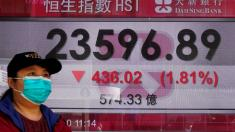 Global stock markets, US futures fall after Fed rate cut