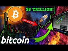 BITCOIN on Track for 8 TRILLION Market Cap! Macro Investors Buying LOADS of BTC!