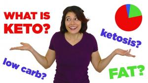 Keto 101 What is Keto Low Carb, Ketogenic Diet & Ketosis For Beginners Mind Over Munch