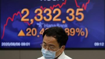 Asian shares mixed as investors watch talks on US stimulus