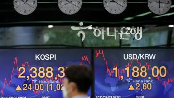 Asian stock markets mixed after Wall Street surge