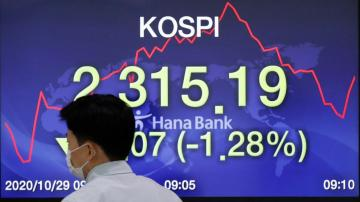 Asian shares lower, US futures up after S&P 500 sinks 3.5%
