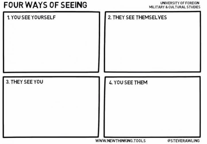 Four-Ways-of-Seeing.jpg